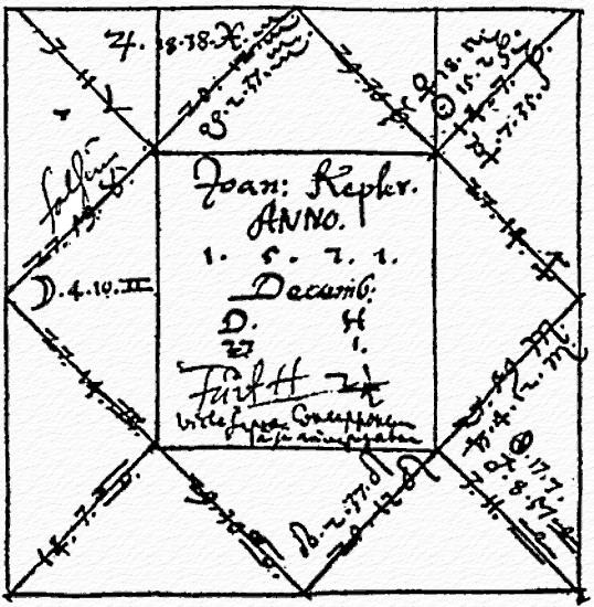 l'oroscopo di Keplero stilato di proprio pugno